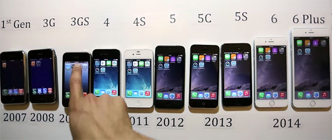 evolucion-del-iphone-2007-2014