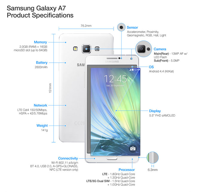 Samsung-Galaxy-A7-especificaciones