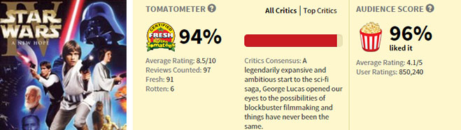 rotten-tomatoes-star-wars-a-new-hope
