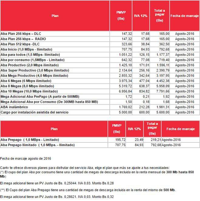 Cantv aumenta las tarifas de su servicio Aba de Internet
